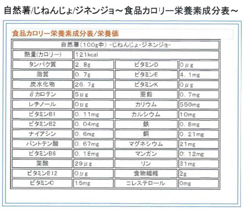 自然薯/じねんじょ/ジネンジョ~食品カロリー栄養素成分表~